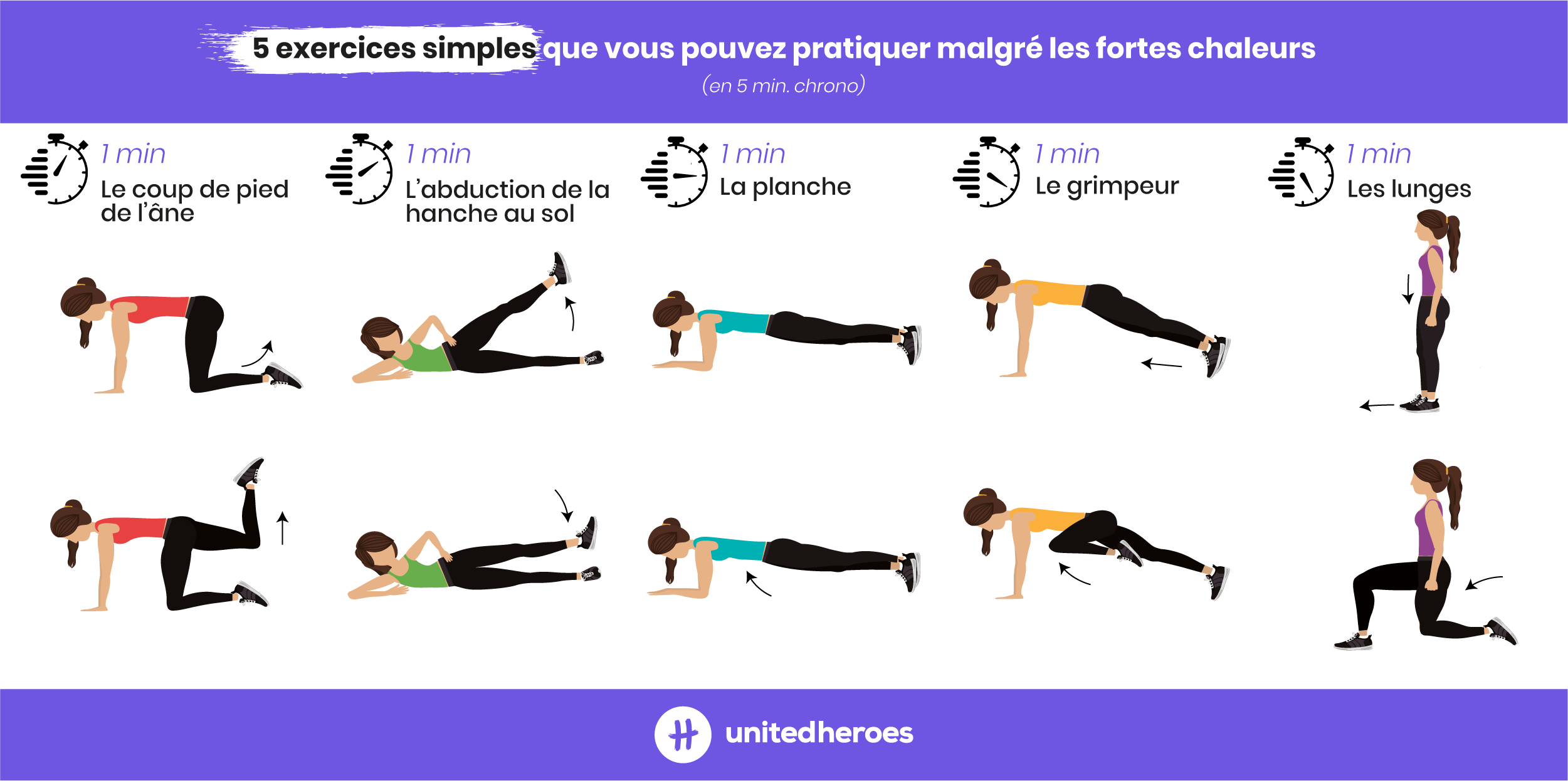 5-exercices-5-minutes