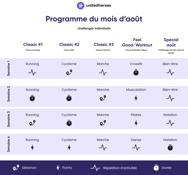 CHALLENGES AOUT_FR