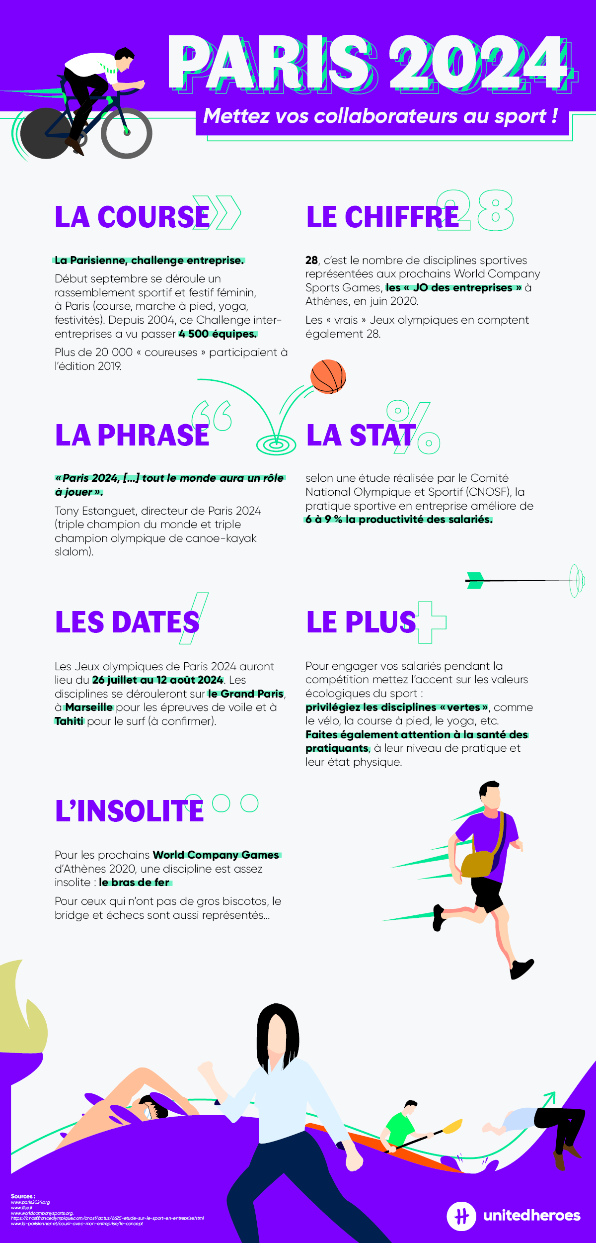 7 raisons de mettre vos collaborateurs au sport