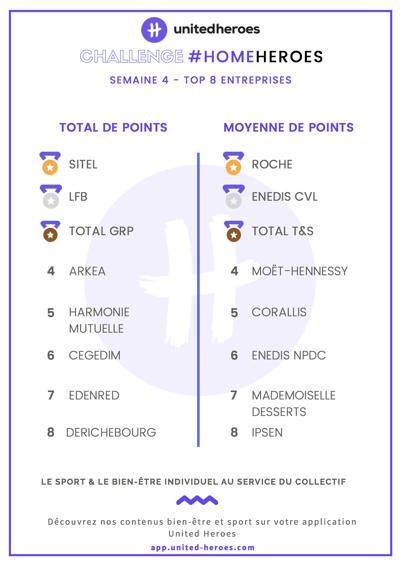 classement-competition-sport-entreprise-s4