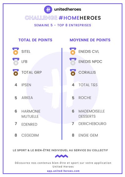 classement-s5-competition-sport-entreprises