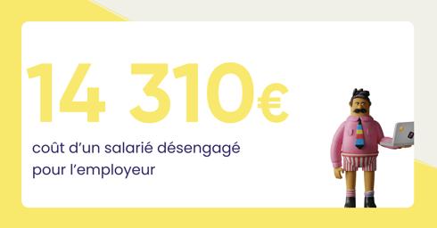 Un salarié désengagé coûte 14 310 euros par an