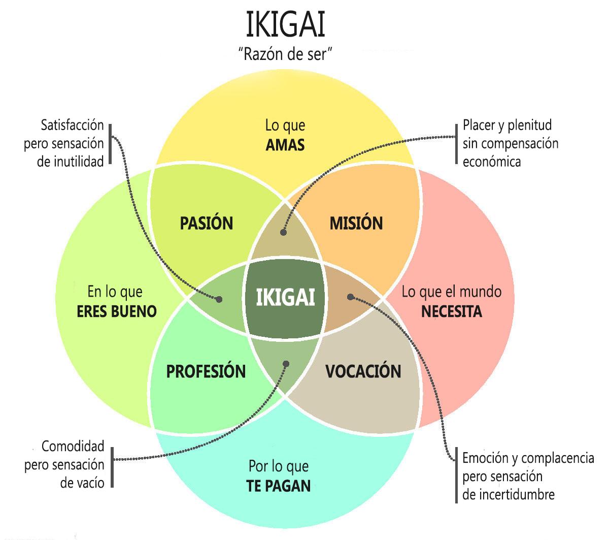 ikigai-1
