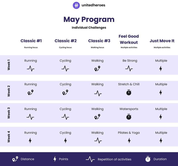 may-sport-program