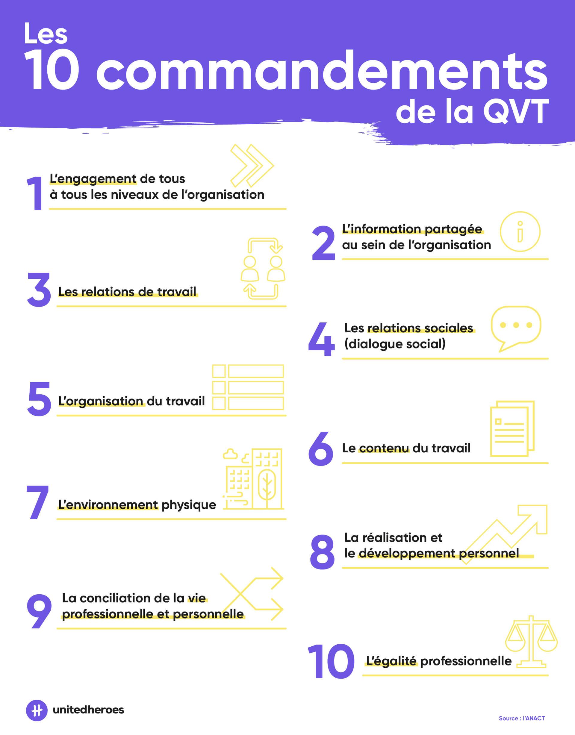 qualite-de-vie-au-travail-qvt-facteurs