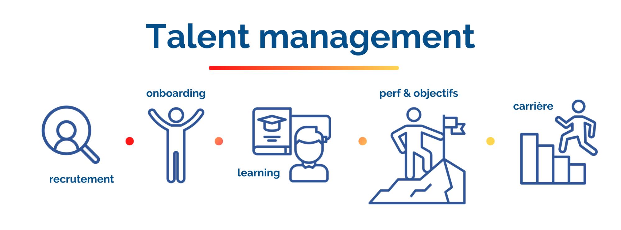 talent-management-outils